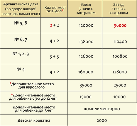 цены КАНИКУЛЫ 18-19 арх.png