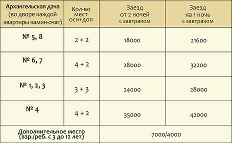 Цены 23-8 2020 Арх дача 05.02.png