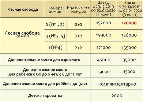 цены НГ 19-20 лесная.png