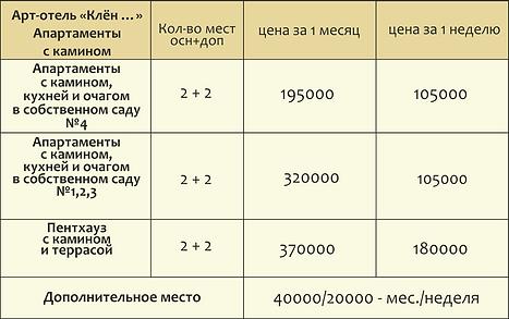 КЛЕН АПАРТ долгосрочные  23.04.png