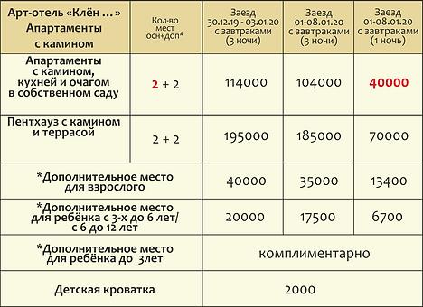 цены НГ  клен апарт  24.12.19.png