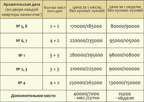 АРХАНГЕЛЬСКАЯ долгосрочные  23.04.png