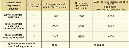 ДОМ из КАМНЯ ЦЕНЫ тек. 02.04.png