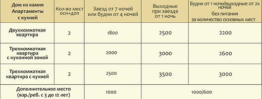 Дом из камня ЦЕНЫ тек. 16.01.png