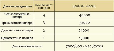 ДР долгосрочные  10.03.20.png
