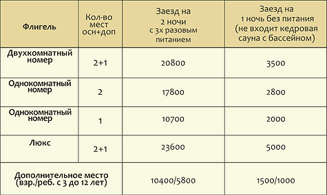 ФЛИГЕЛЬ Цены 23-8 фев -марта 2020 - 13.p