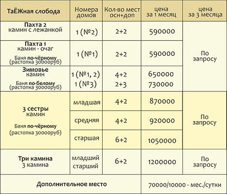 МЛАДШАЯ долгосрочные  02.04.png