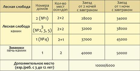 Цены 23-8 2020 Лесная 05.02.png
