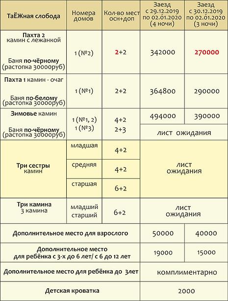 цены НГ 19-20 таежная.png