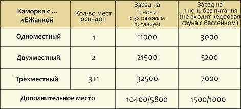 КАМОРКА Цены МАЙСКИЕ 2020 30.png