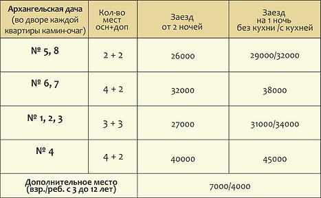 АРХ дача Цены МАЙСКИЕ 2020 06.05.png