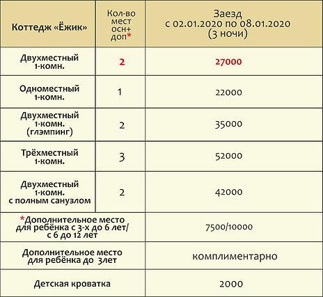 ЕЖИК КАНИКУЛЫ 19.09.19.png