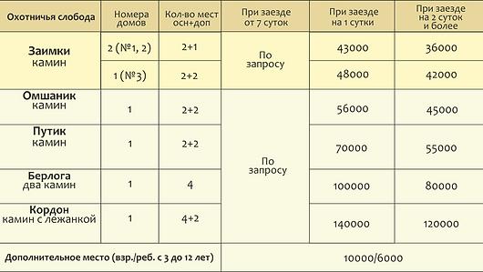КОРДОН ЦЕНЫ тек. 02.04.png