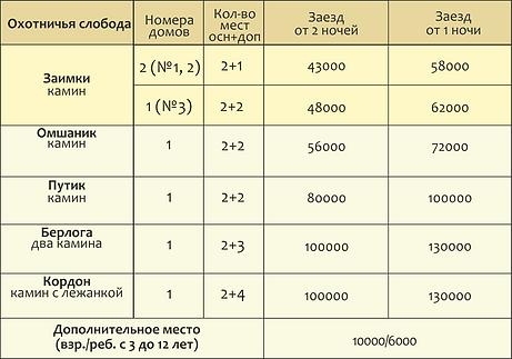 ОХОТНИЧЬЯ Цены МАЙСКИЕ 2020 06.png