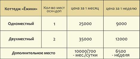 ЕЖИК долгосрочные  14.04.png