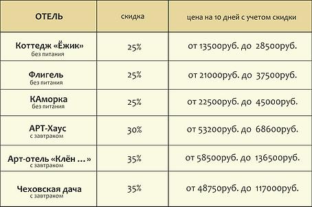 обобщеные таблицы майские 1.png