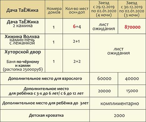 цены НГ 19-20 дача таежика.png