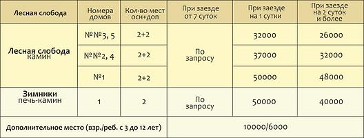 ЛЕСНАЯ ЦЕНЫ тек. 02.04.png