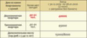 цены НГ 19-20 КД 15.10.19.png