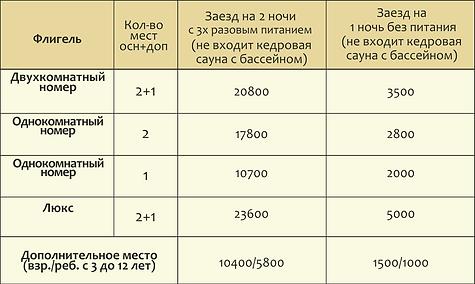 ФЛИГЕЛЬ Цены 23-8 фев -марта 21.png