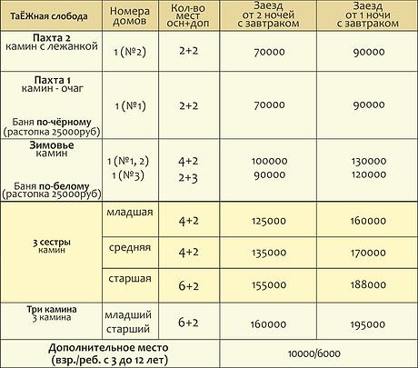 Цены 23-8 2020 Таежная слобода  05.02.pn
