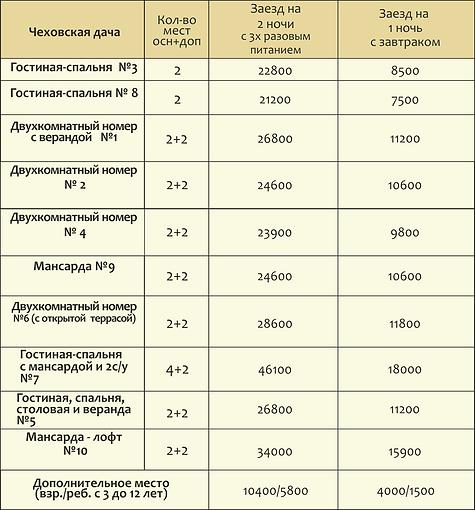 ЧЕХОВСКАЯ Цены МАЙСКИЕ 2020 27.png