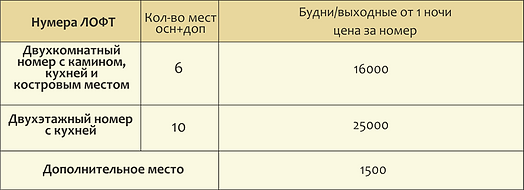 Лофт ЦЕНЫ тек. 16.01.png