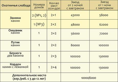 Цены 23-8 2020 Охотничья  05.02.png