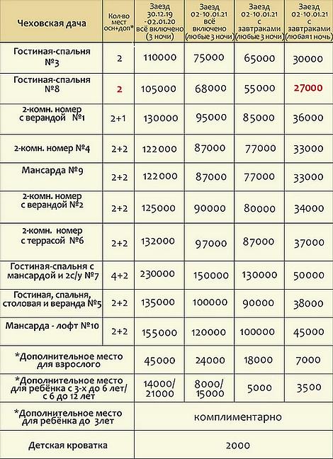 Чеховская дача.png