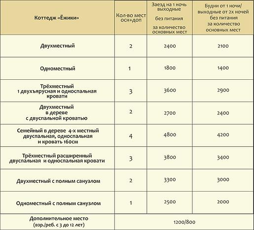 Ежик ЦЕНЫ тек. 23.01.20.png