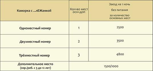 ЦЕНЫ тек. 11.02 Каморка.png
