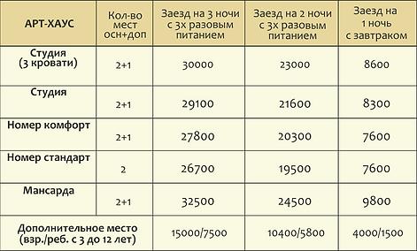 АХ Цены 23-8 фев -марта 2020 - 13.png