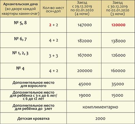 цены НГ 19-20 арх дача.png