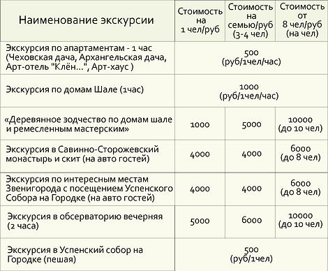 таблица экскурсии..png