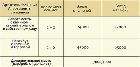 КЛЕН АПАРТАМЕНТЫ Майские 06.04.20.png