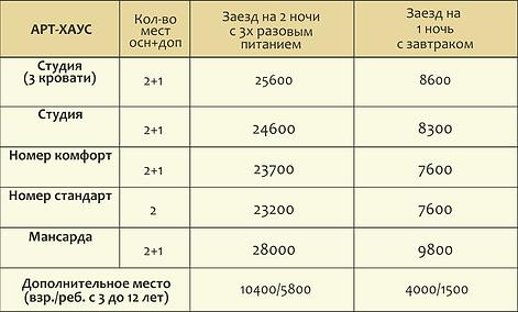 АРТ ХАУС Цены МАЙСКИЕ 2020 27.png