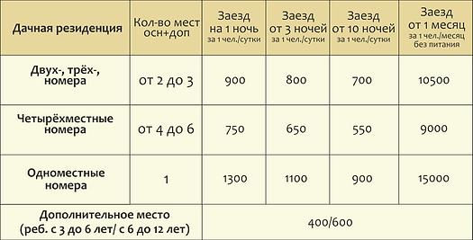 Дачная резиденция ЦЕНЫ тек. 16.01.png