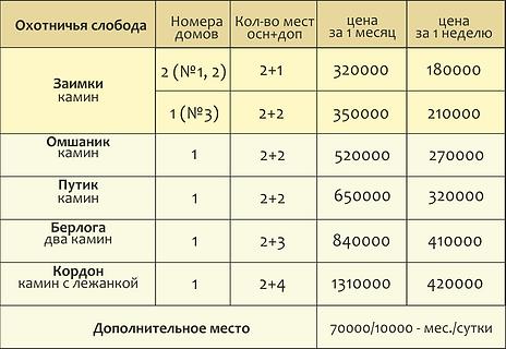 ОХОТНИЧЬЯ долгосрочные  23.04.png