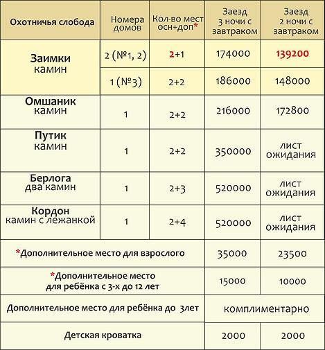 цены КАНИКУЛЫ 18-19 охот с ценами.png