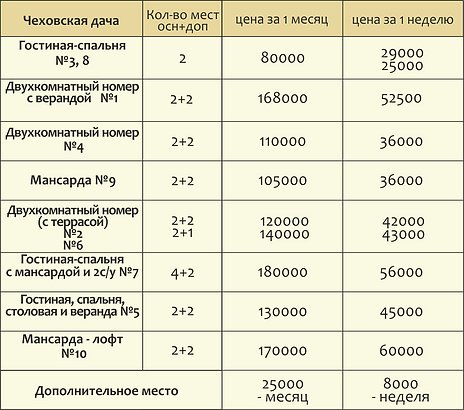 ЧЕХОВСКАЯ долгосрочные  23.04.png