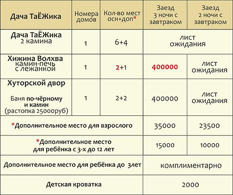 цены КАНИКУЛЫ 18-19 дача таежки с ценами