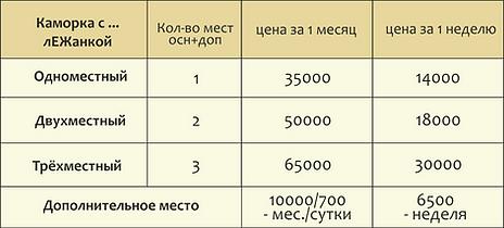 КАМОРКА долгосрочные  14.04.png
