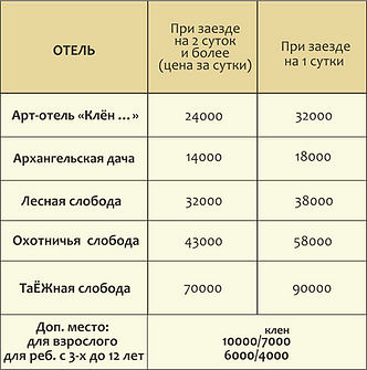 обобщеные таблицы текущие дома.png