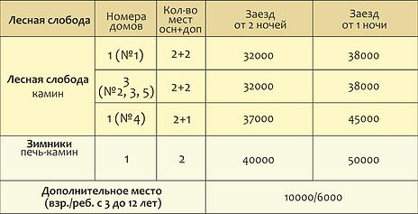 ЛЕСНАЯ Цены МАЙСКИЕ 2020 30.png
