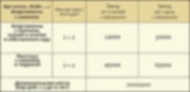 Цены 23-8 2020 Клен апарт  05.02.png