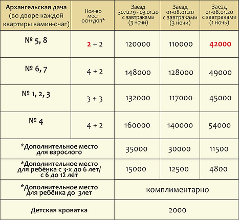 цены НГ  арх дача 24.12.19.png