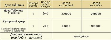 ДАЧА ТАЕЖИКА Цены МАЙСКИЕ 2020 06.png