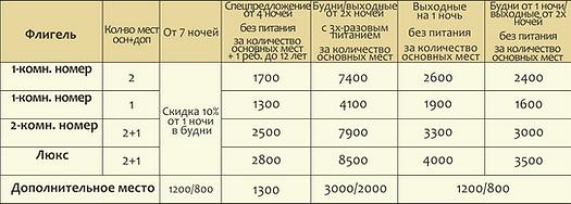ЦЕНЫ тек. 21.01 ФЛИГЕЛЬ.png