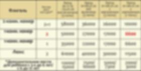 цены НГ  флигель  24.12.19.png