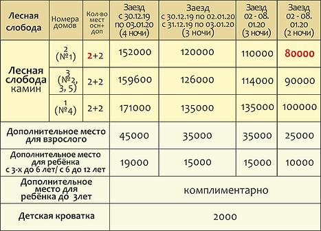 цены НГ  и каникулы вместе  Лесная 1.png